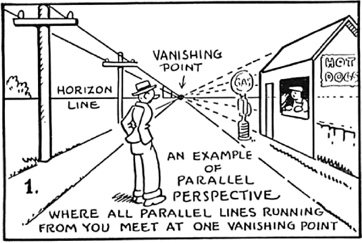 Magic arrived in the form of the vanishing point — where parallel lines recede into the distance.